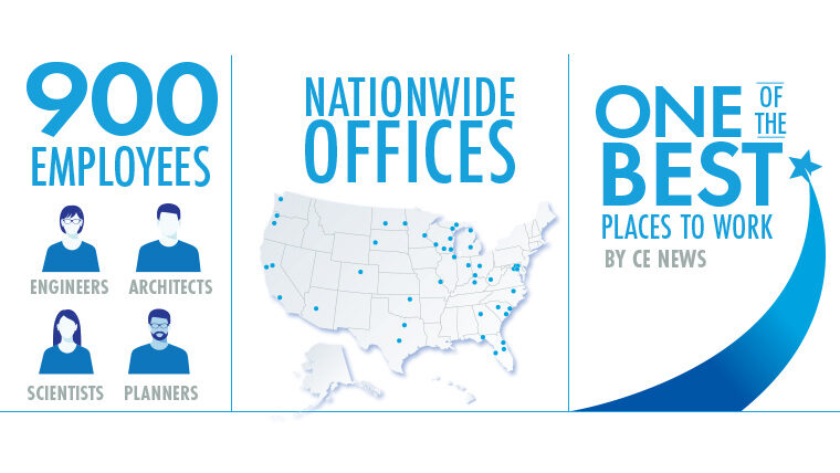 900 employees in 40 offices nationwide