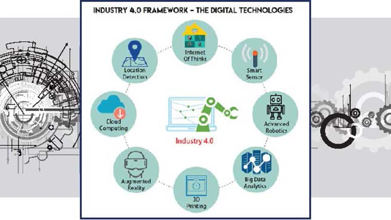 Framework for digital technologies graphic