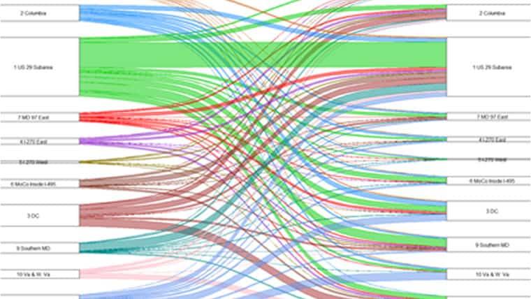 Data analytics of I-95 corridor study